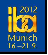 德國慕尼黑國際烘焙展(iba)